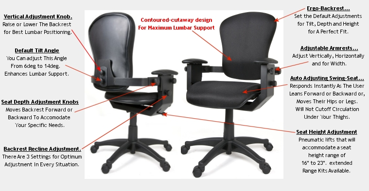 Cool Sit Pain Free And Stop Pain The Best Ergonomic Chair Home Interior And Landscaping Ologienasavecom
